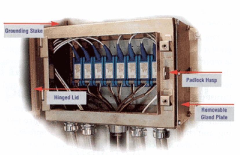 前置器接线